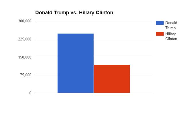 polls-final
