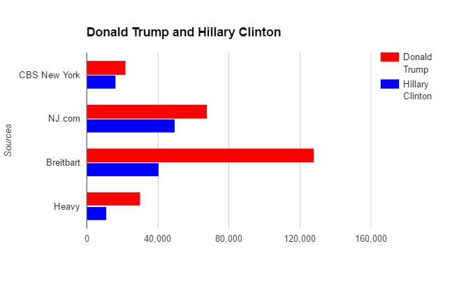 pres-debate-results